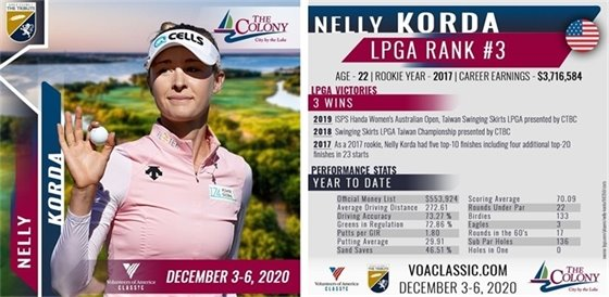 Nelly Korda player profile